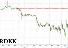 Danimarca, tracollo della corona su ipotesi controlli di capitale