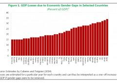 Il segreto per avere una ripresa? Più donne nel mercato del lavoro