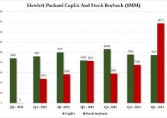 Hewlett-Packard: migliaia di licenziamenti, polemica sul buyback