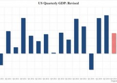 Locomotiva Usa rallenta, Pil rivisto al ribasso a +2,2%