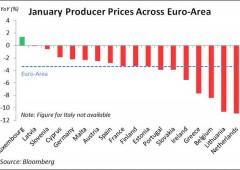 Borsa Milano accelera al ribasso. Smobilizzi sulle banche