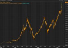 Euro ai nuovi minimi di 12 anni, poi risale. Ma entro un mese parità con il dollaro