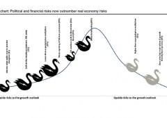 SocGen: mercati, questi cigni neri sono la minaccia più potente