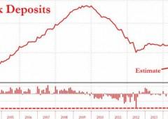 Ipotesi controlli capitali, Grecia nel panico. Boom fuga depositi