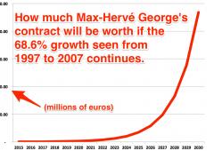 Investitore di 25 anni miliardario grazie a un contratto assicurativo