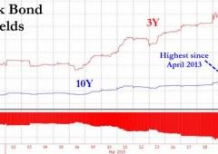 Atene, alert liquidità. Attingerà a utilities e pensioni per salvarsi