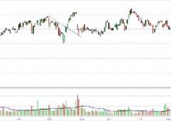 Borsa Usa: i titoli da comprare e da shortare