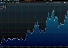 """Schulz: """"accordo Grecia potrebbe arrivare questa settimana"""". Bond greci si rafforzano"""
