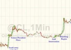 Tensioni Medio Oriente, balzo petrolio. Rally cinque giorni al record dal 2011