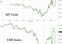 Wall Street: quarta seduta di fila in rosso, in attesa delle trimestrali
