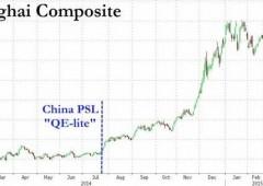 """Cina, BNP: """"Quello che accadrà in futuro rimane una grande incognita"""""""