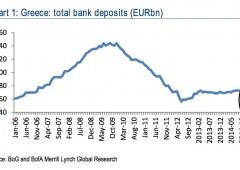 Borsa Milano su, euro scende sotto $1,06. Europa a record da 2000