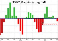 Manifatturiero Cina al minimo in 12 mesi, Shanghai scommette su iniezione liquidità