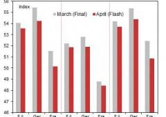 Borsa Milano +1%, vola Finmeccanica oltre +6%