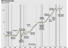 Wall Street e Warren Buffett: il consiglio che vale per tutta la vita