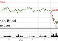 Bill Gross e Jeff Gundlach: shortate Bund. Sell off continuano, da flash crash