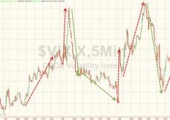 Fed spiazza i mercati, crescita zero Pil non preoccupa Yellen