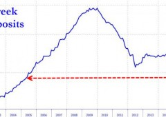 Grecia: corsa sportelli, depositi bancari crollano al minimo dal 2005