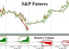 Wall Street in rosso, Pil rischia revisione negativa