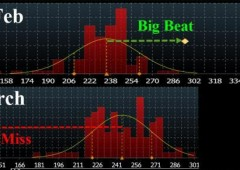 Wall Street in rally dopo dati lavoro e ipotesi Fed