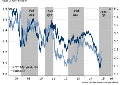 Borsa Milano giù, paura per default Grecia dopo rivelazioni stampa. Venduta MPS