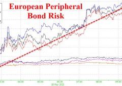 """Moody's: """"bilanci enti locali europei in una spirale del debito"""""""