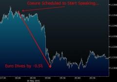 Ai limiti dell'insider trading. Cosa dice la Bce negli incontri con gli hedge fund?