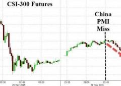 Cina: Pmi manifatturiero, terzo mese consecutivo in contrazione