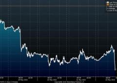 Borsa Milano debole, MPS volatile ed euro in calo attorno a $1,10
