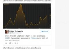 """Grecia, per Btp """"gravi tensioni destabilizzanti"""""""