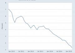 """Con default Grecia, """"fine della Bce e del regime tossico delle banche centrali"""""""