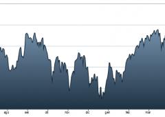 Mistero Goldman Sachs. Aumenta quota Unicredit, subito dopo vende