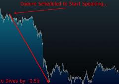 """Il mea culpa di Draghi: """"Bce ha sbagliato"""" su fuga notizie"""