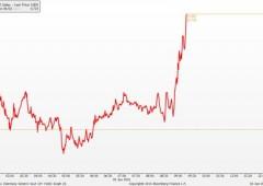 """Draghi: """"abituatevi a volatilità"""" bond. Grecia può fare come Zambia"""