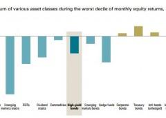 Investimenti: l'asset più interessante del prossimo decennio