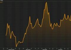 Borsa Milano  -2%. Attacco contro Atene, rischio default cresce
