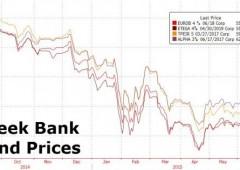 Wall Street resiste a caos mercati. Scommette su rialzo graduale tassi
