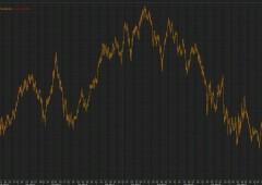 Troika fa dietrofront? Rumor su svalutazione debito greco