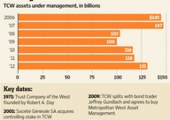 Fondi vanno cash per salvarsi dal futuro collasso dei Bond