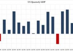 Pil Usa -0,2% in primo trimestre. Si teme recessione