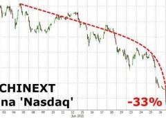 Shanghai verso mercato orso, taglio tassi non basta