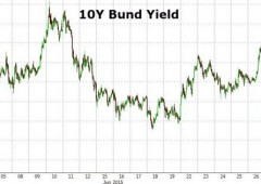 Anche Portorico verso il default, a rischio mercato bond Usa
