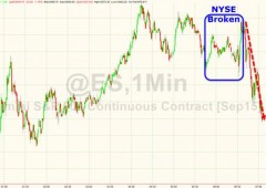 Nyse va in tilt, black out a Wall Street. Tutti voli United Airlines a terra