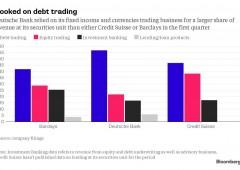 Mercato dei Bond metterà nuovo freno a utili banche