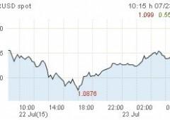 Borsa Milano in calo, già esaurito entusiasmo per la Grecia