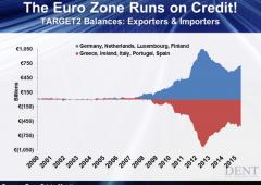 """""""L'Europa sta nascondendo i veri numeri sul debito"""""""