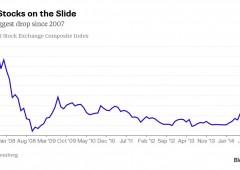 Azionario: Shanghai crolla -8,5%.  Tonfo peggiore dal 2007