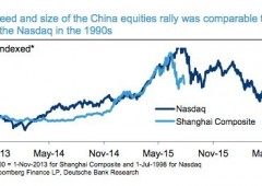 Crollo Shanghai come crash Wall Street nel 1929. O come esplosione bolla dot com
