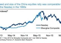 Crollo Shanghai come crash Wall Street nel 1929. O come esplosione bolla dot com