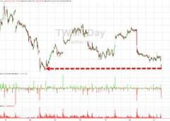 Mercati, il punto: crollano i bond greci. Tonfo Twitter e balzo petrolio (TUTTI I GRAFICI)